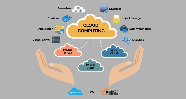 azure-cloud-services